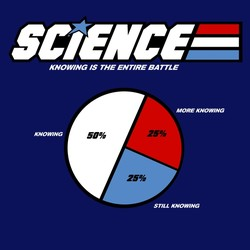 GI-Science - Knowing is the Entire Battle