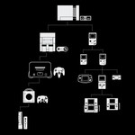 Nintendo Family Tree